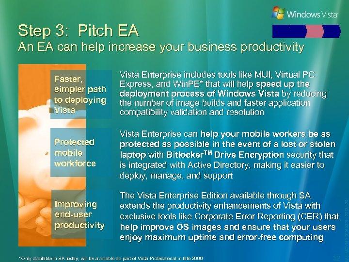 Step 3: Pitch EA An EA can help increase your business productivity Vista Enterprise