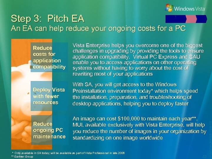 Step 3: Pitch EA An EA can help reduce your ongoing costs for a