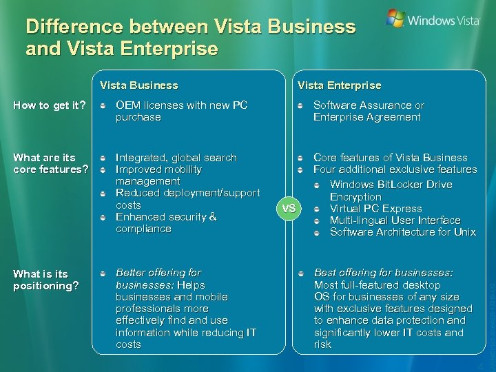 Difference between Vista Business and Vista Enterprise Vista Business Vista Enterprise OEM licenses with