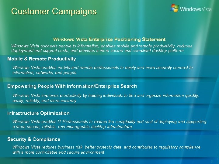 Customer Campaigns Windows Vista Enterprise Positioning Statement Windows Vista connects people to information, enables