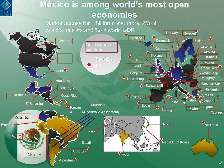 México is among world's most open economies Market access for 1 billion consumers, 2/3