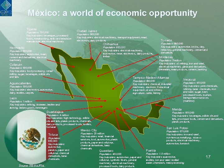 México: a world of economic opportunity Tijuana Population: 750, 000 Key Industries: beverages, processed