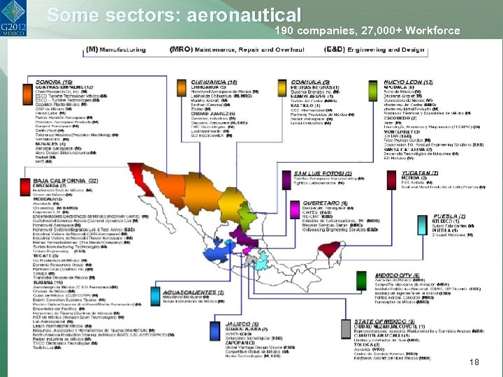 Some sectors: aeronautical 190 companies, 27, 000+ Workforce Ø 18
