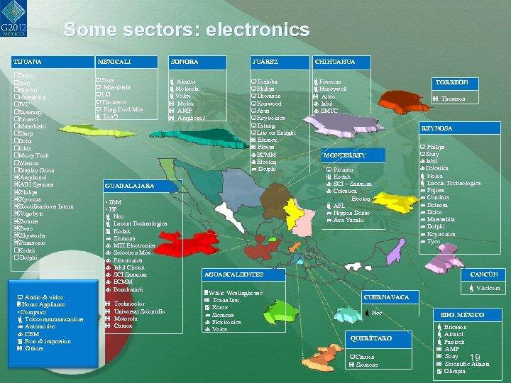Some sectors: electronics TIJUANA Sanyo Sony Hitachi Matsushita JVC Samsung Pionner Mitsubishi Sharp Delta