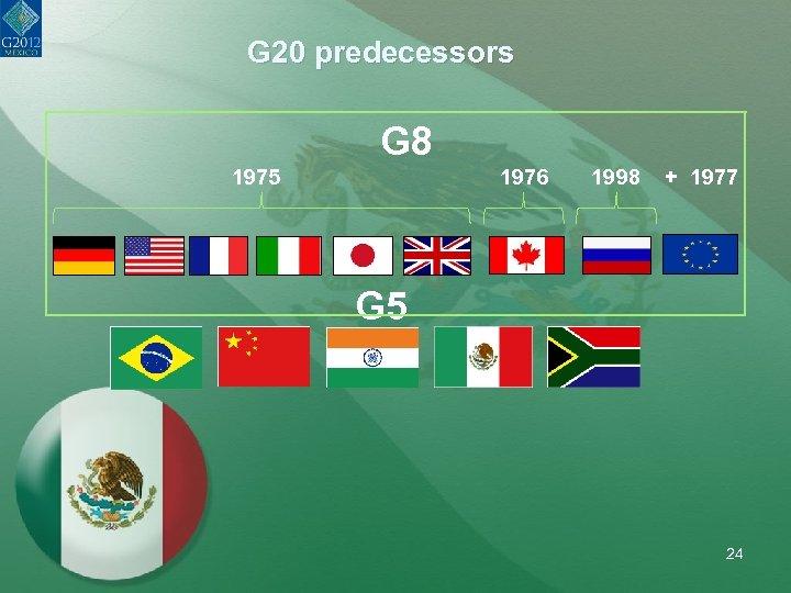 G 20 predecessors G 8 1998 1976 1975 + 1977 G 5 24