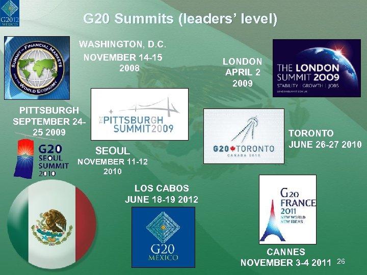 G 20 Summits (leaders' level) WASHINGTON, D. C. NOVEMBER 14 -15 2008 PITTSBURGH SEPTEMBER