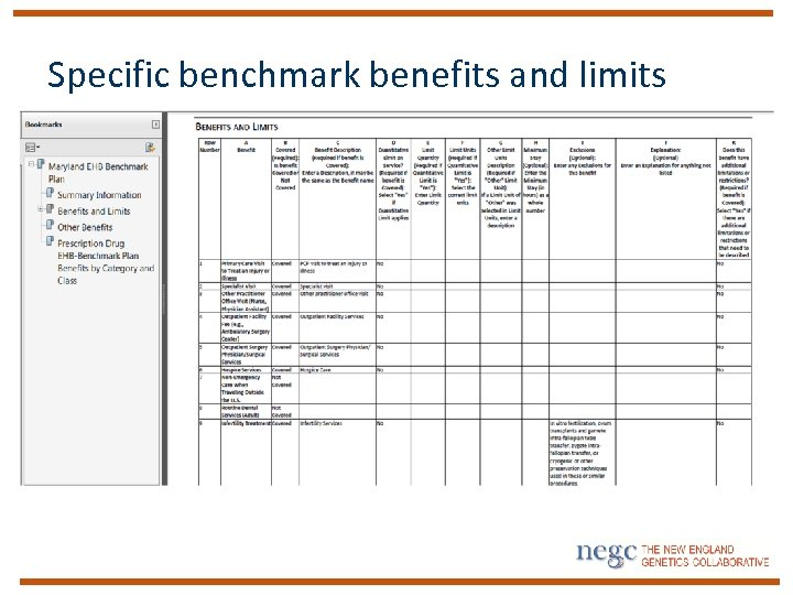 Specific benchmark benefits and limits