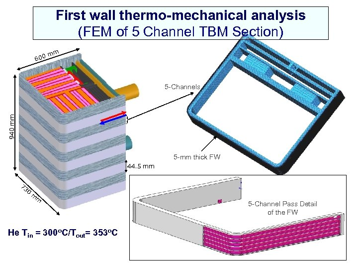 First wall thermo-mechanical analysis (FEM of 5 Channel TBM Section) mm 600 5 -Channels