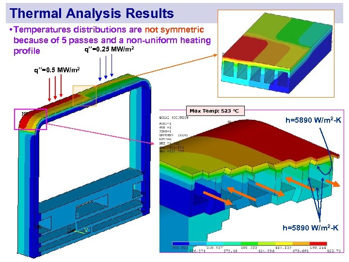 Thermal Analysis Results • Temperatures distributions are not symmetric because of 5 passes and