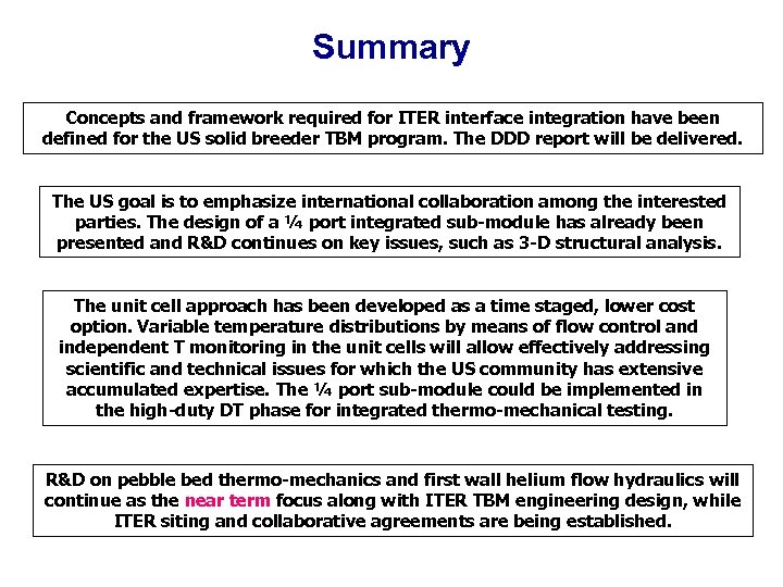 Summary Concepts and framework required for ITER interface integration have been defined for the