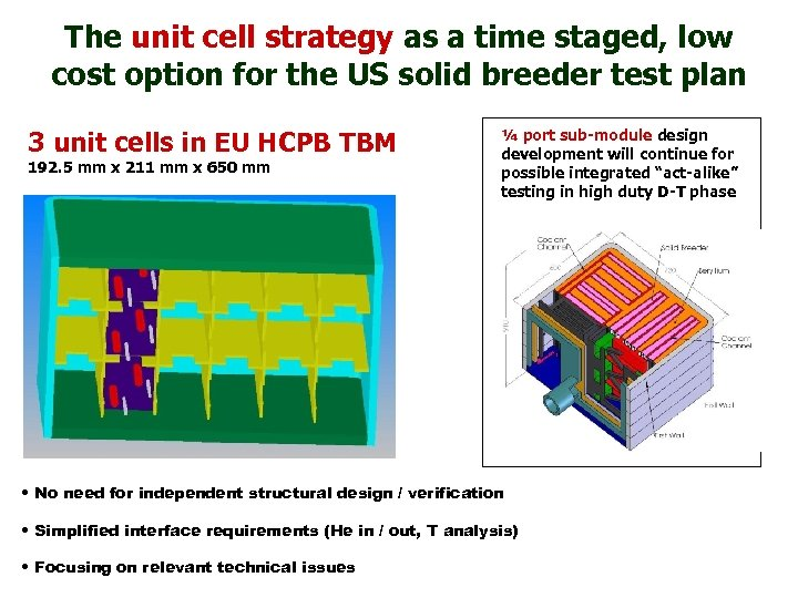 The unit cell strategy as a time staged, low cost option for the US