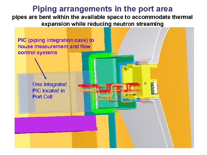 Piping arrangements in the port area pipes are bent within the available space to