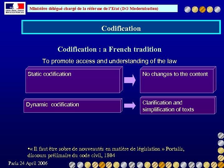 Ministère délégué chargé de la réforme de l'Etat (DG Modernisation) Codification : a French