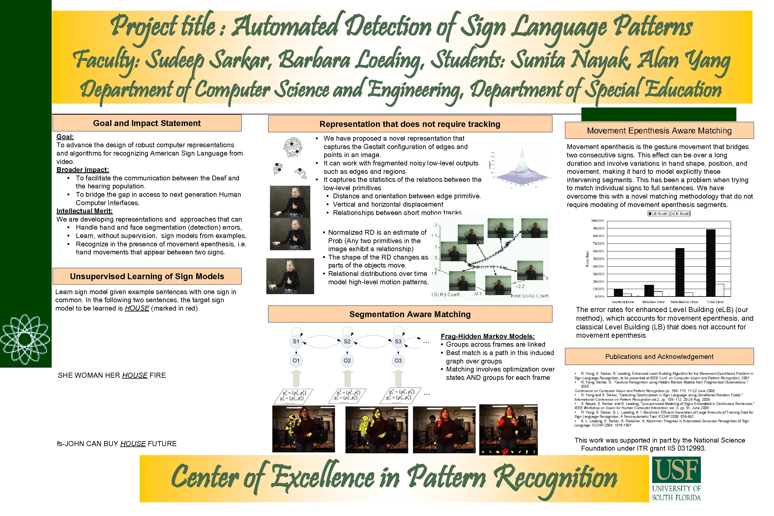 Project title : Automated Detection of Sign Language Patterns Faculty: Sudeep Sarkar, Barbara Loeding,