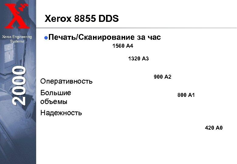 Xerox 8855 DDS Xerox Engineering Systems l. Печать/Сканирование 1560 A 4 за час 2000