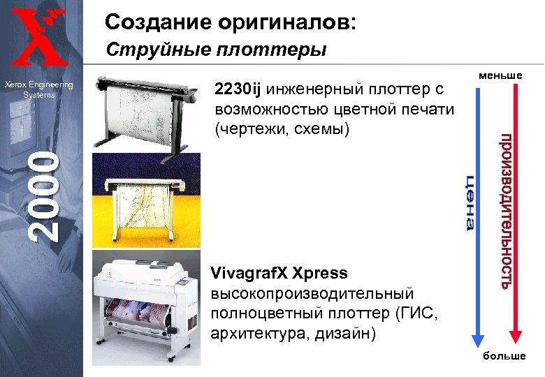 Создание оригиналов: Струйные плоттеры 2230 ij инженерный плоттер с возможностью цветной печати (чертежи, схемы)