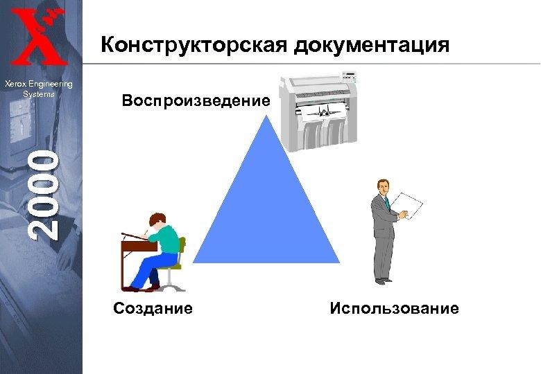 Конструкторская документация Воспроизведение 2000 Xerox Engineering Systems Создание Использование