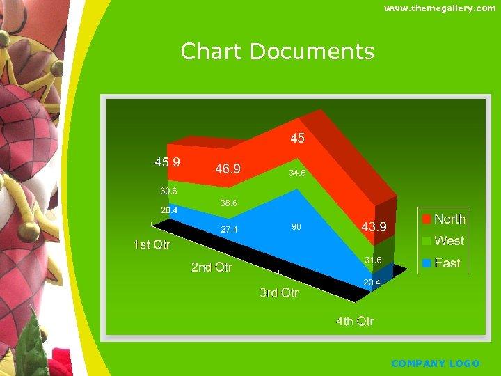 www. themegallery. com Chart Documents COMPANY LOGO