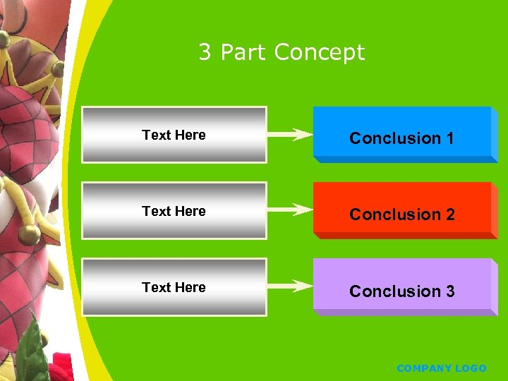 3 Part Concept Text Here Conclusion 1 Text Here Conclusion 2 Text Here Conclusion
