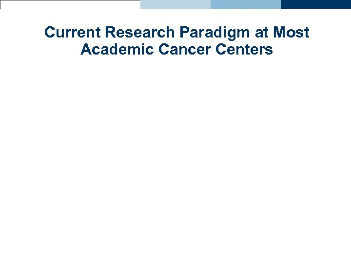 Current Research Paradigm at Most Academic Cancer Centers