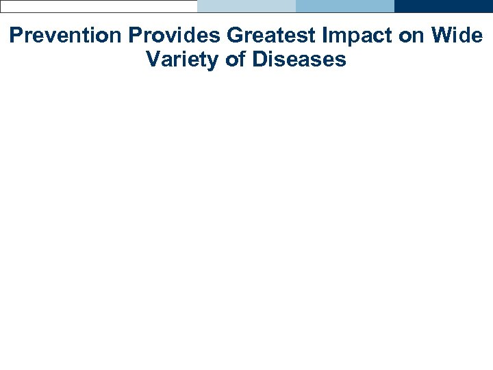 Prevention Provides Greatest Impact on Wide Variety of Diseases