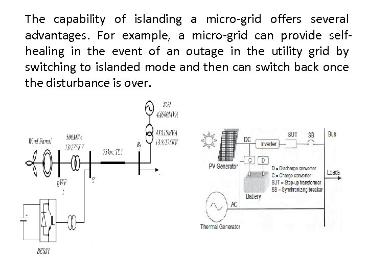 The capability of islanding a micro-grid offers several advantages. For example, a micro-grid can