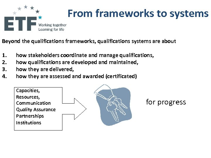 From frameworks to systems Beyond the qualifications frameworks, qualifications systems are about 1. 2.