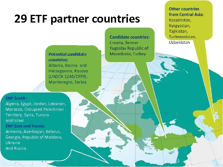 29 ETF partner countries Potential candidate countries: Albania, Bosnia and Herzegovina, Kosovo (UNSCR 1244/1999),