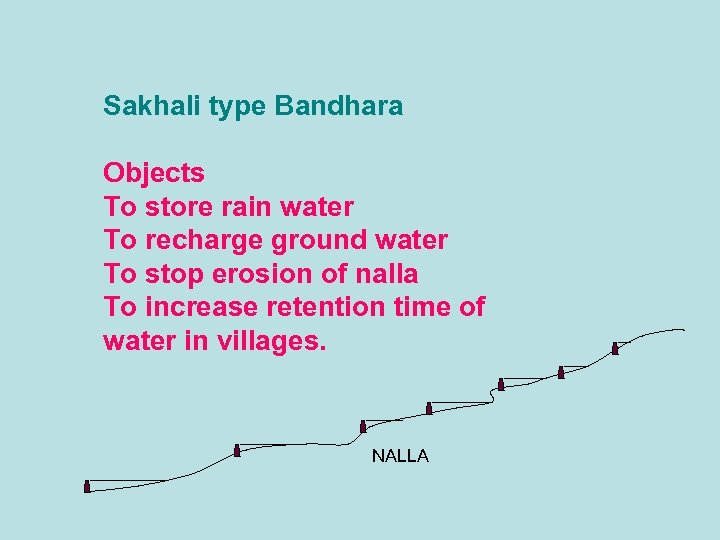 Sakhali type Bandhara Objects To store rain water To recharge ground water To stop