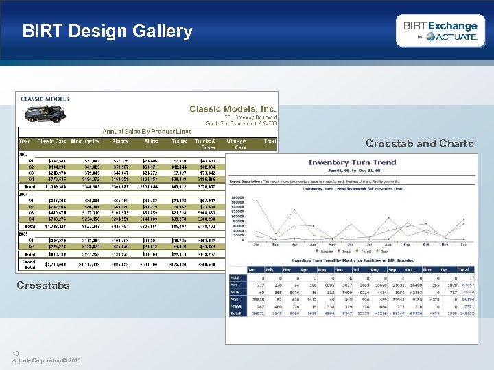 BIRT Design Gallery Crosstab and Charts Crosstabs 10 Actuate Corporation © 2010