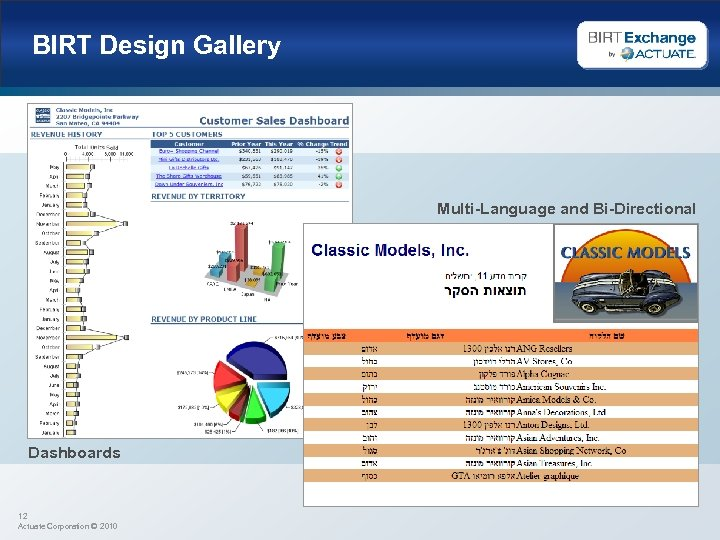 BIRT Design Gallery Multi-Language and Bi-Directional Dashboards 12 Actuate Corporation © 2010