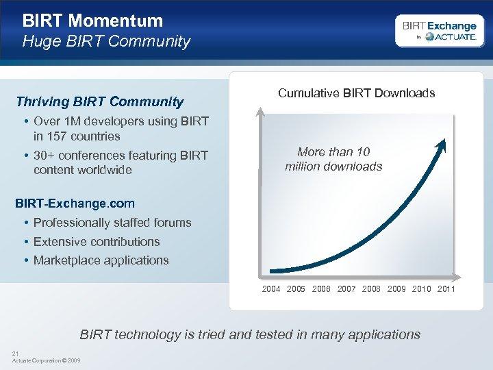 BIRT Momentum Huge BIRT Community Thriving BIRT Community • Over 1 M developers using