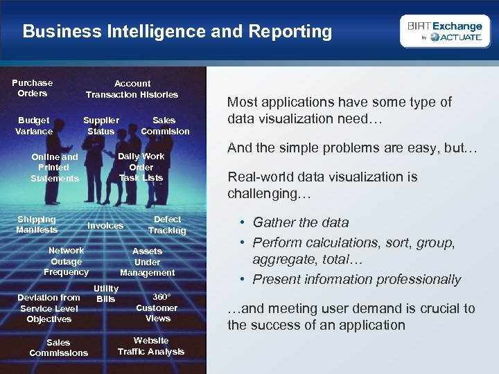 Business Intelligence and Reporting Purchase Orders Budget Variance Account Transaction Histories Supplier Status Daily