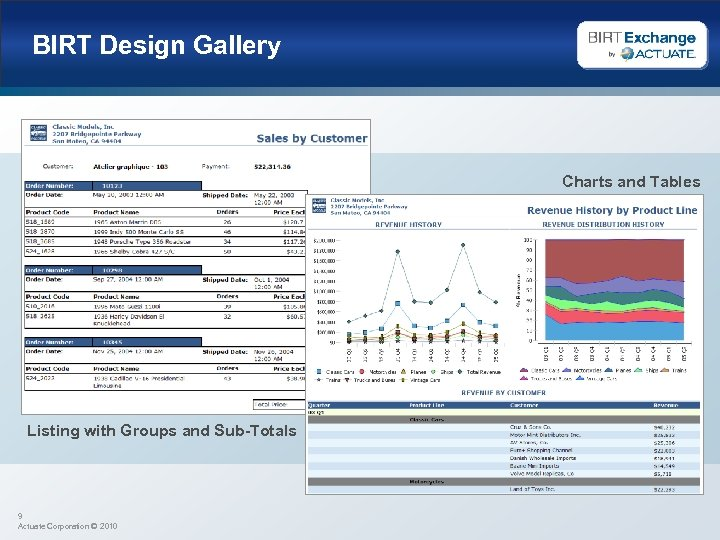 BIRT Design Gallery Charts and Tables Listing with Groups and Sub-Totals 9 Actuate Corporation