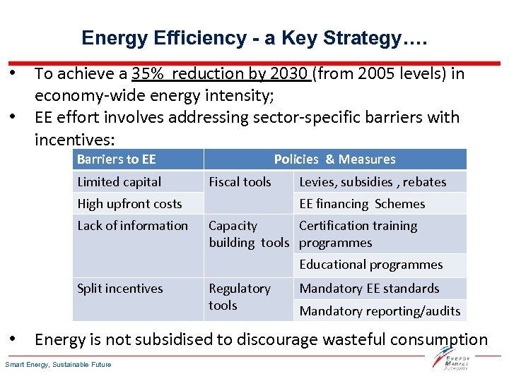 Energy Efficiency - a Key Strategy…. • • To achieve a 35% reduction by