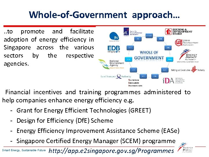 Whole-of-Government approach…. . to promote and facilitate adoption of energy efficiency in Singapore across
