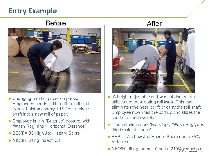 Entry Example Before ● Changing a roll of paper on press: Employees needs to