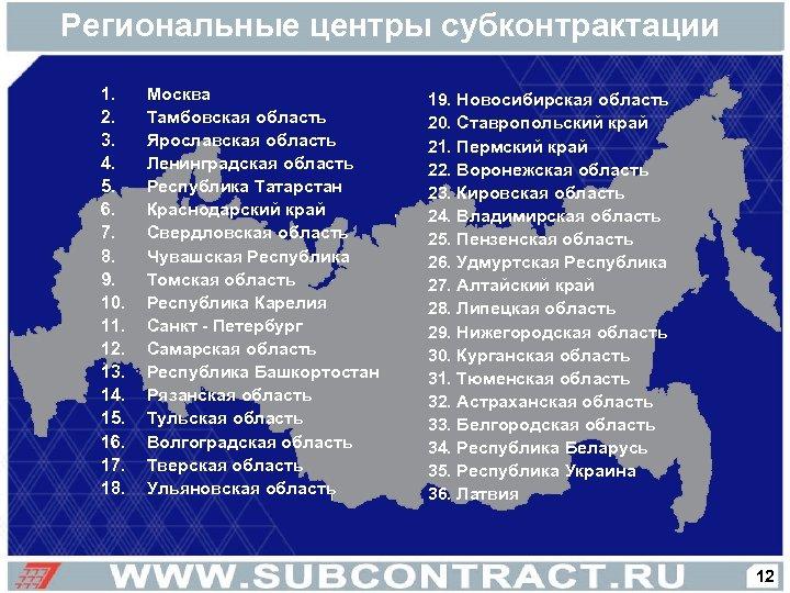 Региональные центры субконтрактации 1. 2. 3. 4. 5. 6. 7. 8. 9. 10. 11.