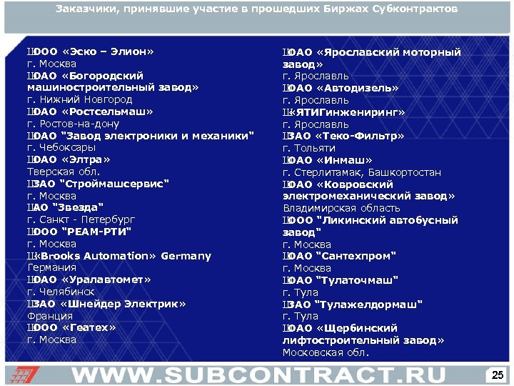 Заказчики, принявшие участие в прошедших Биржах Субконтрактов Ш ООО «Эско – Элион» г. Москва