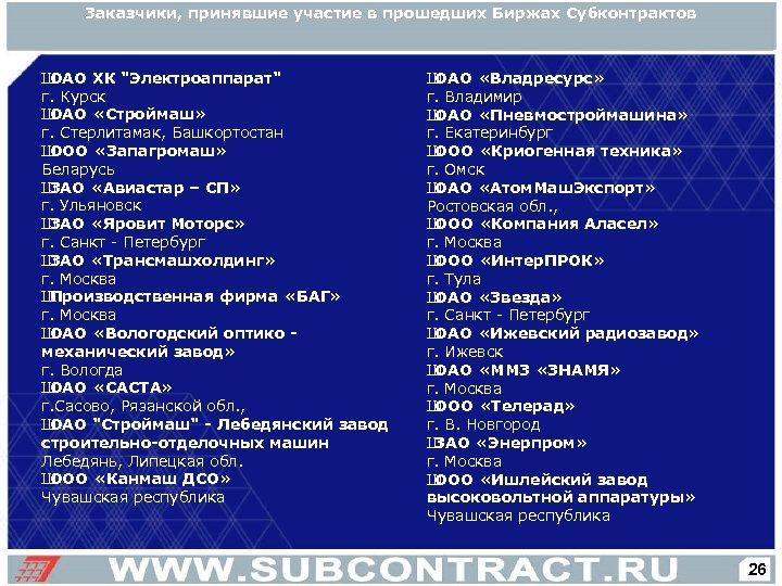 Заказчики, принявшие участие в прошедших Биржах Субконтрактов Ш ОАО ХК
