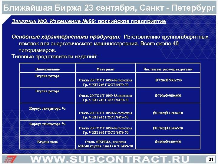 Ближайшая Биржа 23 сентября, Санкт - Петербург Заказчик № 3, Извещение № 99: российское