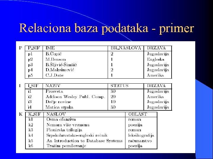 Relaciona baza podataka - primer