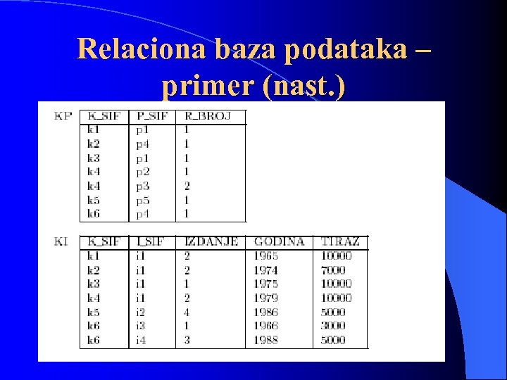 Relaciona baza podataka – primer (nast. )