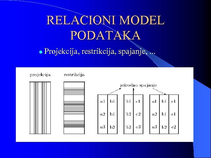 RELACIONI MODEL PODATAKA l Projekcija, restrikcija, spajanje, . . .