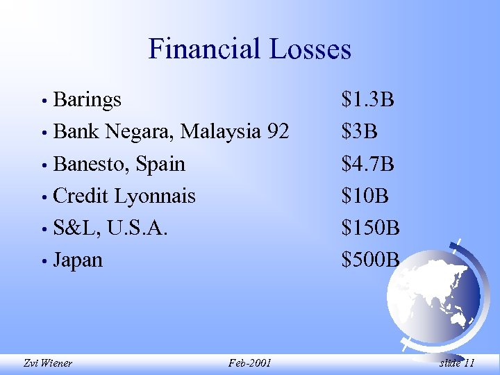 Financial Losses Barings • Bank Negara, Malaysia 92 • Banesto, Spain • Credit Lyonnais