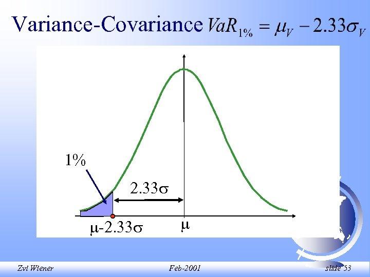 Variance-Covariance 1% 2. 33 -2. 33 Zvi Wiener Feb-2001 slide 53