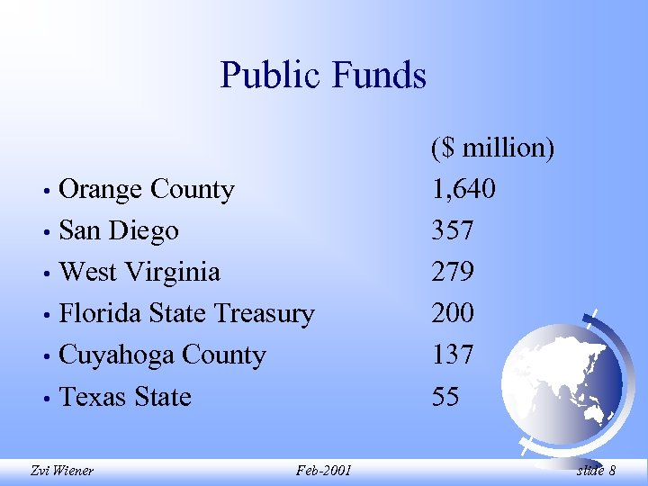 Public Funds Orange County • San Diego • West Virginia • Florida State Treasury