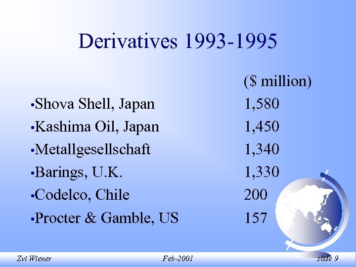 Derivatives 1993 -1995 • Shova Shell, Japan • Kashima Oil, Japan • Metallgesellschaft •