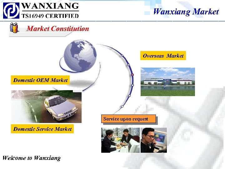 Wanxiang Market Constitution Overseas Market Domestic OEM Market Service upon request Domestic Service Market