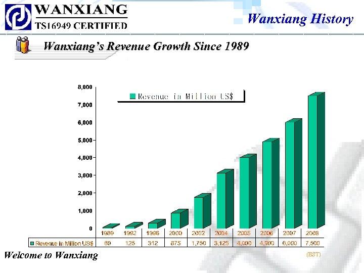 Wanxiang History Wanxiang's Revenue Growth Since 1989 Welcome to Wanxiang (EST)